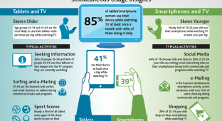 Nielsen-TV-Multitask-infographic1